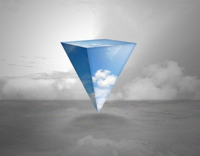 Triangulation empirische Sozialforschung einfach erklärt Bachelorarbeit Masterarbeit deutsch