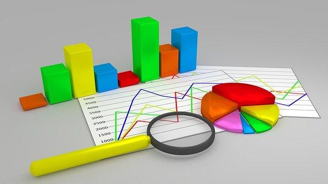Skalenniveaus Statistik Nominalskala Ordinalskala metrische skala lernen