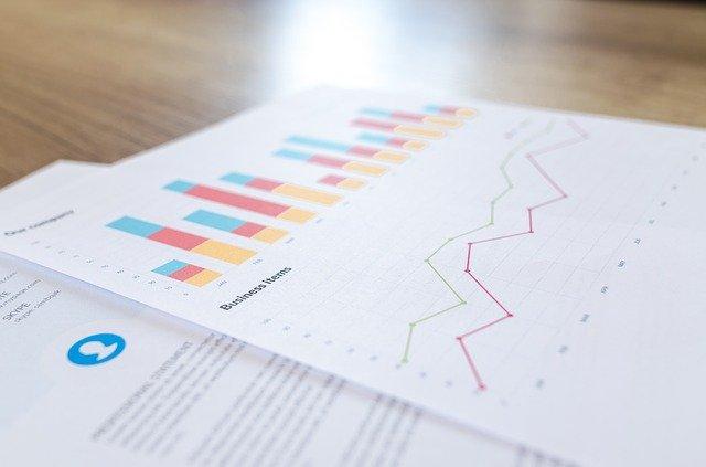 unabhängige und abhängige variablen statistik experiment quantitativ